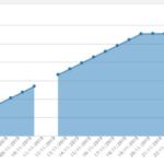 ¿Como ganar espacio en un servidor que tiene instalado Prestashop?
